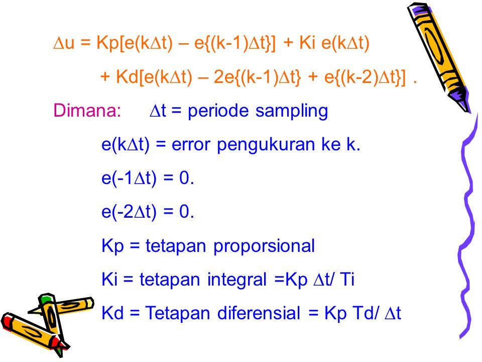 u = Kp[e(kt) – e{(k-1)t}] + Ki e(kt)
